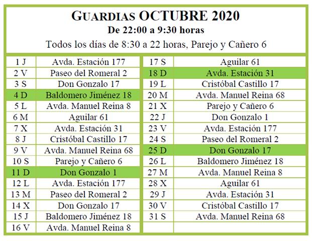 #PharmaciesonDuty #PuenteGenil #October2020