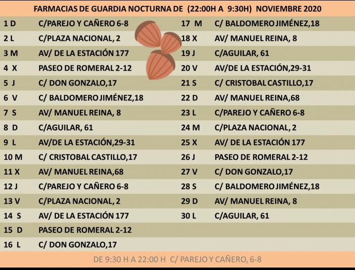 #PharmaciesonDuty #PuenteGenil #November2020